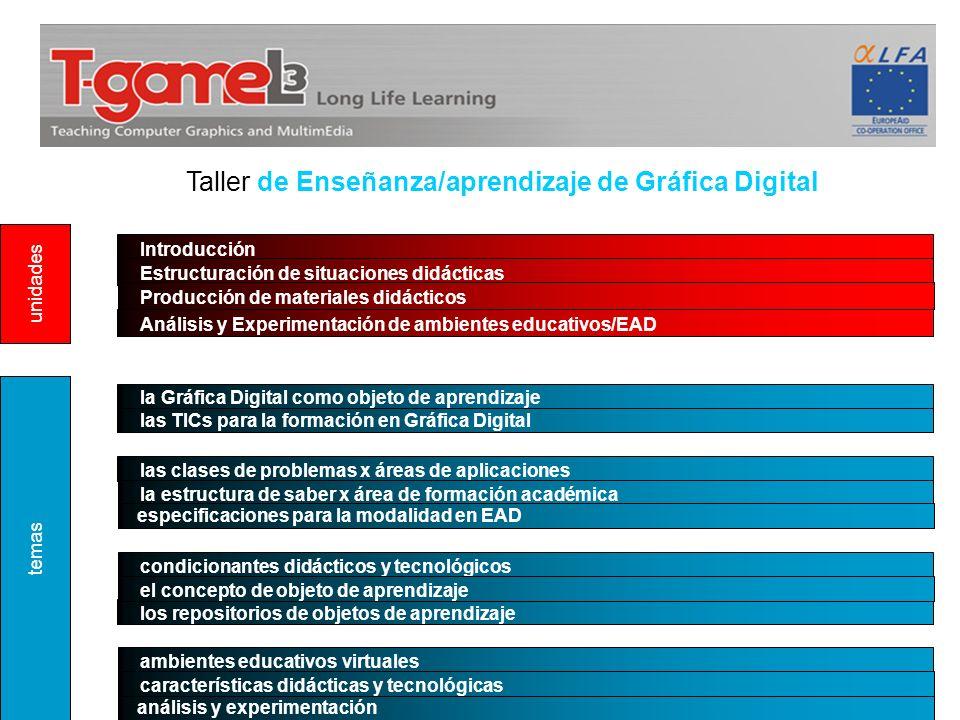 las TICs para la formación en Gráfica Digital análisis y experimentación los repositorios de objetos de aprendizaje Introducción la Gráfica Digital co