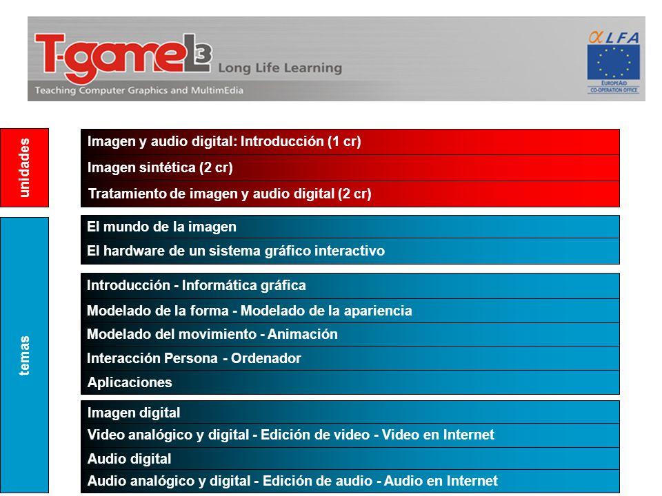 Imagen y audio digital: Introducción (1 cr) Imagen sintética (2 cr) El mundo de la imagen El hardware de un sistema gráfico interactivo Introducción -
