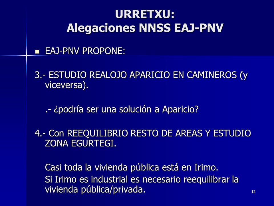 12 URRETXU: Alegaciones NNSS EAJ-PNV EAJ-PNV PROPONE: EAJ-PNV PROPONE: 3.- ESTUDIO REALOJO APARICIO EN CAMINEROS (y viceversa)..- ¿podría ser una solución a Aparicio.