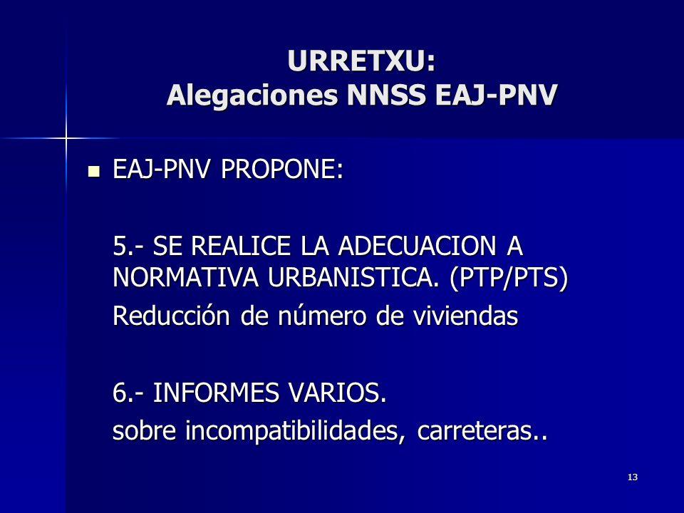 13 EAJ-PNV PROPONE: EAJ-PNV PROPONE: 5.- SE REALICE LA ADECUACION A NORMATIVA URBANISTICA. (PTP/PTS) Reducción de número de viviendas 6.- INFORMES VAR