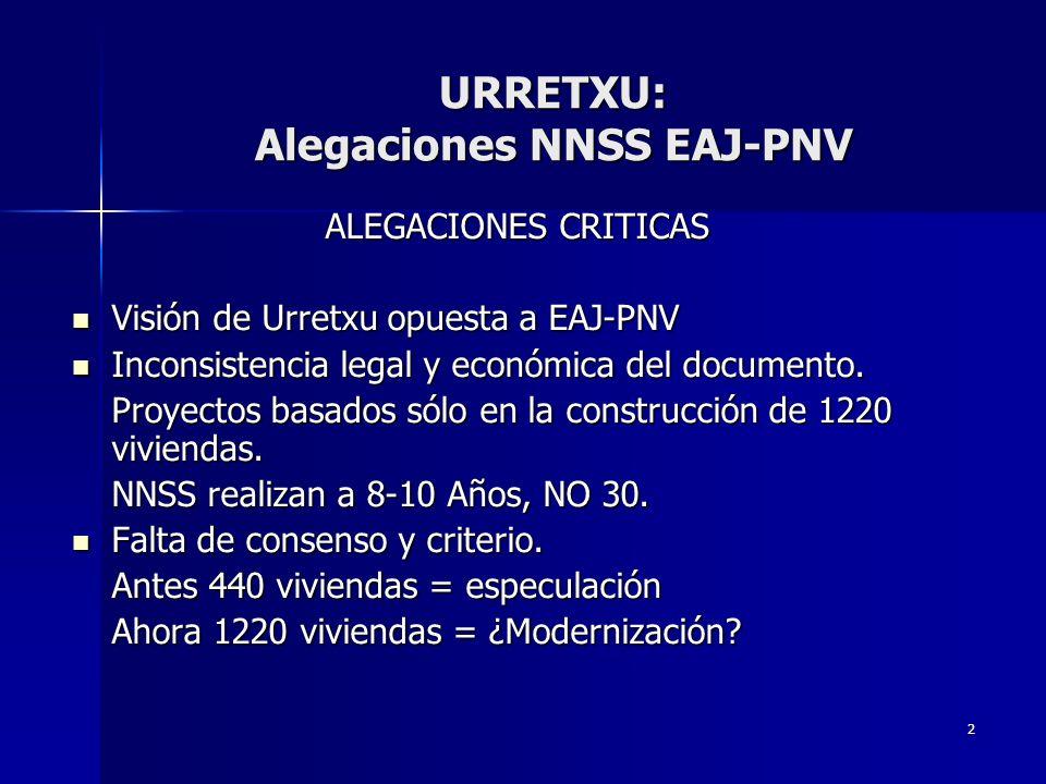 2 ALEGACIONES CRITICAS Visión de Urretxu opuesta a EAJ-PNV Visión de Urretxu opuesta a EAJ-PNV Inconsistencia legal y económica del documento.