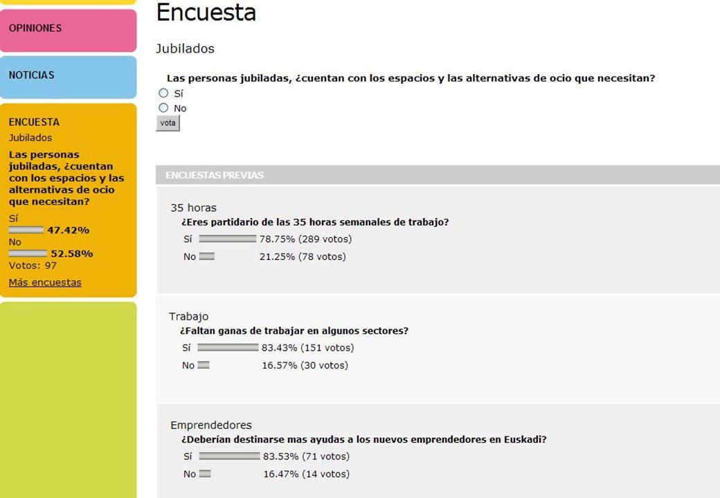 Encuestas (más de 2.000 respuestas recibidas) : 78% a favor de las 35 hrs.
