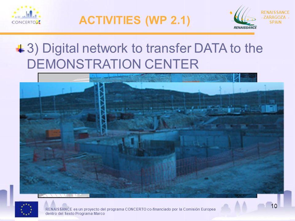 RENAISSANCE es un proyecto del programa CONCERTO co-financiado por la Comisión Europea dentro del Sexto Programa Marco RENAISSANCE - ZARAGOZA - SPAIN 10 ACTIVITIES (WP 2.1) 3) Digital network to transfer DATA to the DEMONSTRATION CENTER
