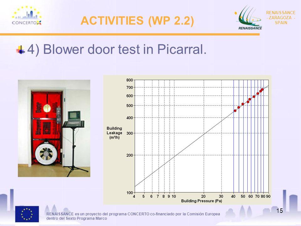 RENAISSANCE es un proyecto del programa CONCERTO co-financiado por la Comisión Europea dentro del Sexto Programa Marco RENAISSANCE - ZARAGOZA - SPAIN 15 ACTIVITIES (WP 2.2) 4) Blower door test in Picarral.