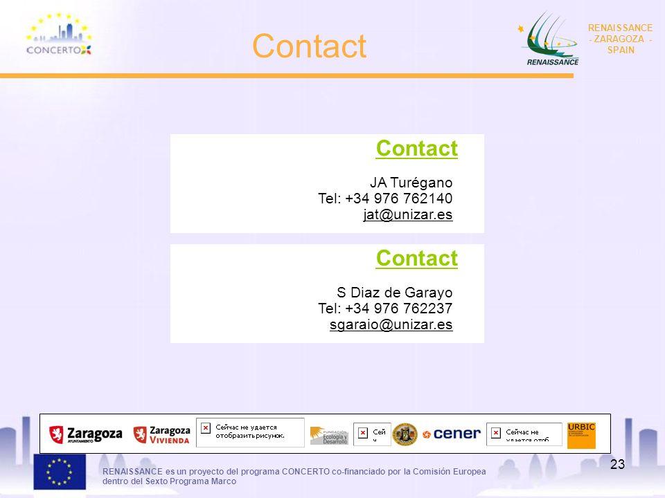RENAISSANCE es un proyecto del programa CONCERTO co-financiado por la Comisión Europea dentro del Sexto Programa Marco RENAISSANCE - ZARAGOZA - SPAIN 23 Contact JA Turégano Tel: +34 976 762140 jat@unizar.es Contact S Diaz de Garayo Tel: +34 976 762237 sgaraio@unizar.es Contact