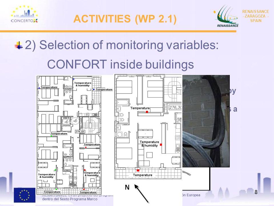 RENAISSANCE es un proyecto del programa CONCERTO co-financiado por la Comisión Europea dentro del Sexto Programa Marco RENAISSANCE - ZARAGOZA - SPAIN 8 ACTIVITIES (WP 2.1) 2) Selection of monitoring variables: CONFORT inside buildings P12, P13, P17, P18; Neighbours informed by the SMRUZ.