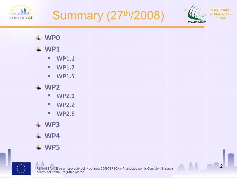 RENAISSANCE es un proyecto del programa CONCERTO co-financiado por la Comisión Europea dentro del Sexto Programa Marco RENAISSANCE - ZARAGOZA - SPAIN 2 WP0 WP1 WP1.1 WP1.2 WP1.5 WP2 WP2.1 WP2.2 WP2.5 WP3 WP4 WP5 Summary (27 th /2008)
