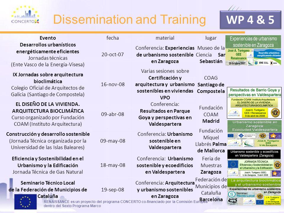RENAISSANCE es un proyecto del programa CONCERTO co-financiado por la Comisión Europea dentro del Sexto Programa Marco RENAISSANCE - ZARAGOZA - SPAIN 24 Dissemination and Training Eventofechamateriallugar Desarrollos urbanísticos energéticamente eficientes Jornadas técnicas (Ente Vasco de la Energía-Visesa) 20-oct-07 Conferencia: Experiencias de urbanismo sostenible en Zaragoza Museo de la Ciencia San Sebastián IX Jornadas sobre arquitectura bioclimática Colegio Oficial de Arquitectos de Galicia (Santiago de Compostela) 16-nov-08 Varias sesiones sobre Certificación y arquitectura y urbanismo sostenibles en viviendas VPO COAG Santiago de Compostela EL DISEÑO DE LA VIVIENDA.