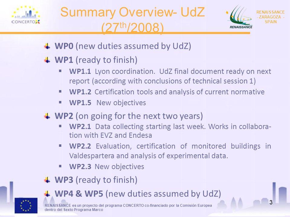 RENAISSANCE es un proyecto del programa CONCERTO co-financiado por la Comisión Europea dentro del Sexto Programa Marco RENAISSANCE - ZARAGOZA - SPAIN 3 Summary Overview- UdZ (27 th /2008) WP0 (new duties assumed by UdZ) WP1 (ready to finish) WP1.1 Lyon coordination.