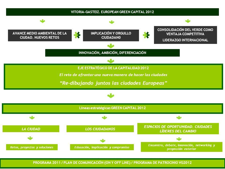 VITORIA-GASTEIZ, EUROPEAN GREEN CAPITAL 2012