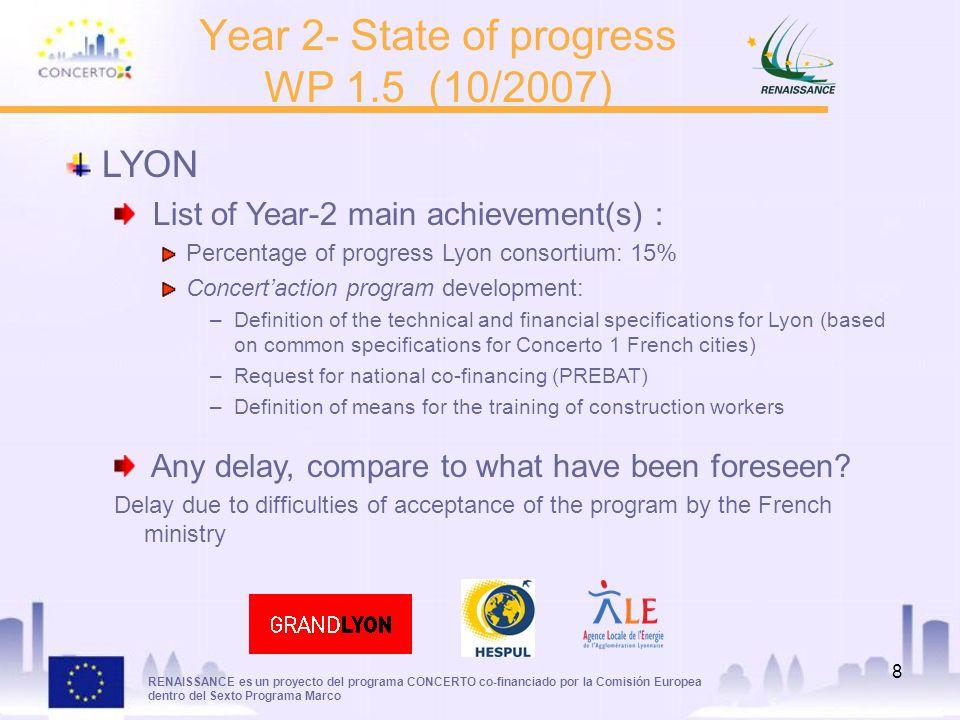 RENAISSANCE es un proyecto del programa CONCERTO co-financiado por la Comisión Europea dentro del Sexto Programa Marco 8 Year 2- State of progress WP