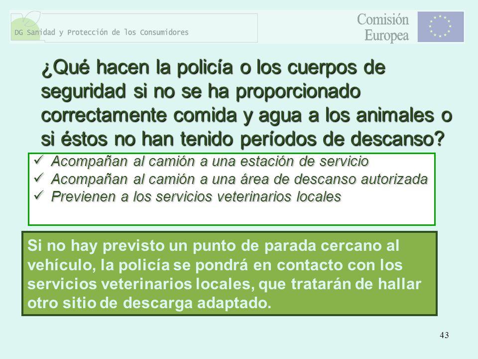 43 ¿Qué hacen la policía o los cuerpos de seguridad si no se ha proporcionado correctamente comida y agua a los animales o si éstos no han tenido perí