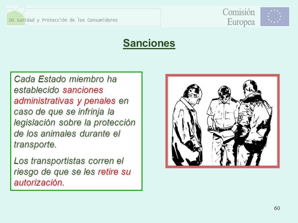 60 Sanciones Cada Estado miembro ha establecido sanciones administrativas y penales en caso de que se infrinja la legislación sobre la protección de l