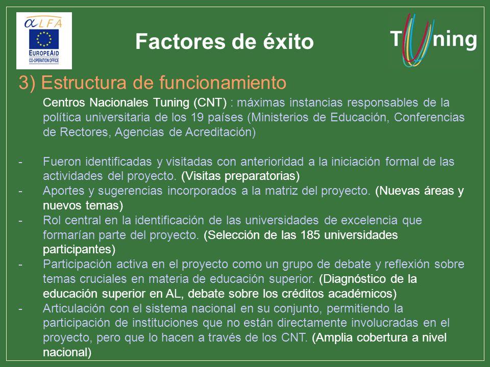 Factores de éxito 3) Estructura de funcionamiento Centros Nacionales Tuning (CNT) : máximas instancias responsables de la política universitaria de lo