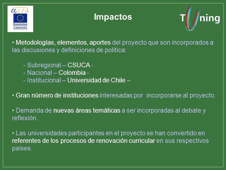 Impactos Metodologías, elementos, aportes del proyecto que son incorporados a las discusiones y definiciones de política: - Subregional – CSUCA - - Na