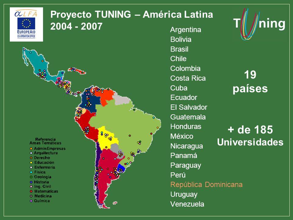 Argentina Bolivia Brasil Chile Colombia Costa Rica Cuba Ecuador El Salvador Guatemala Honduras México Nicaragua Panamá Paraguay Perú República Dominic