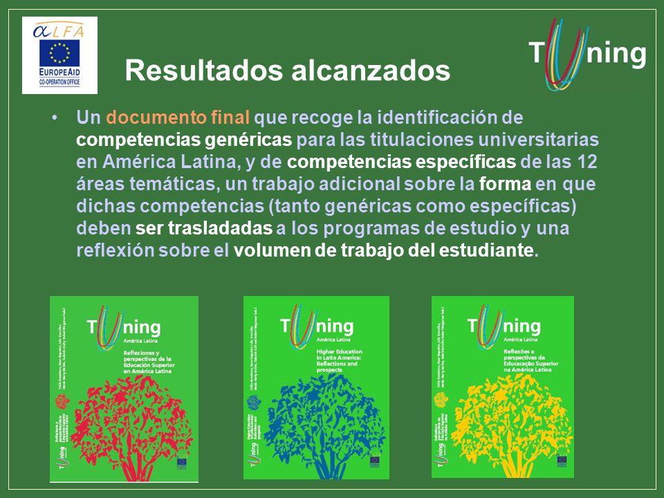Resultados alcanzados Un documento final que recoge la identificación de competencias genéricas para las titulaciones universitarias en América Latina
