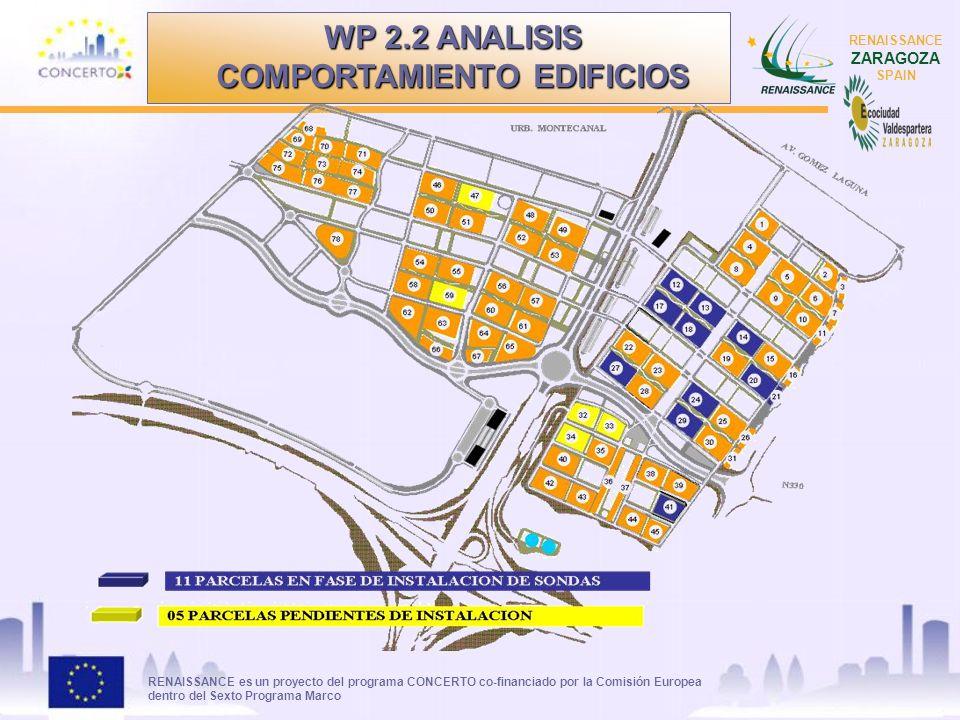 RENAISSANCE es un proyecto del programa CONCERTO co-financiado por la Comisión Europea dentro del Sexto Programa Marco RENAISSANCE ZARAGOZA SPAIN WP 2.2 ANALISIS COMPORTAMIENTO EDIFICIOS