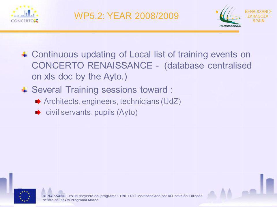 RENAISSANCE es un proyecto del programa CONCERTO co-financiado por la Comisión Europea dentro del Sexto Programa Marco RENAISSANCE - ZARAGOZA - SPAIN WP5.2: YEAR 2008/2009 Continuous updating of Local list of training events on CONCERTO RENAISSANCE - (database centralised on xls doc by the Ayto.) Several Training sessions toward : Architects, engineers, technicians (UdZ) civil servants, pupils (Ayto)