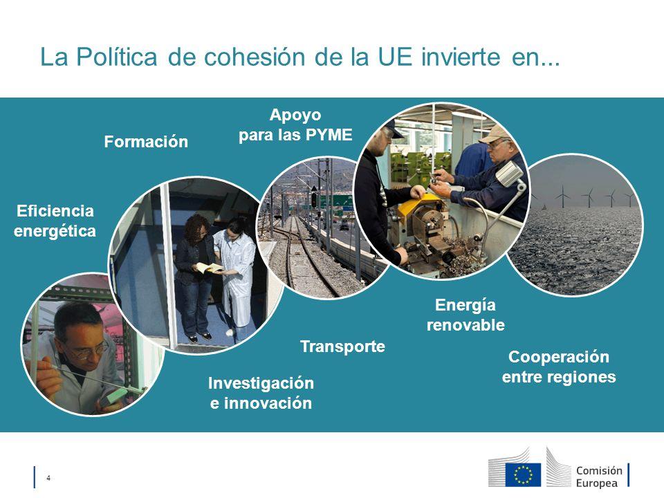 15 Fondo Social Europeo (FSE) Participación del FSE dentro del presupuesto de la política de cohesión 2014-20202007-2013 El FSE representará dentro de la ayuda total del Fondo Estructural (FEDER y FSE): 25 % en regiones menos desarrolladas 40 % en regiones en transición 52 % en regiones más desarrolladas