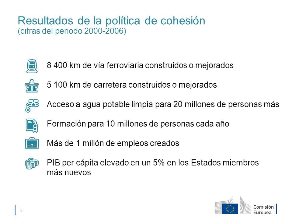 Política de cohesión 5. ¿Cuándo se harán efectivos estos cambios?