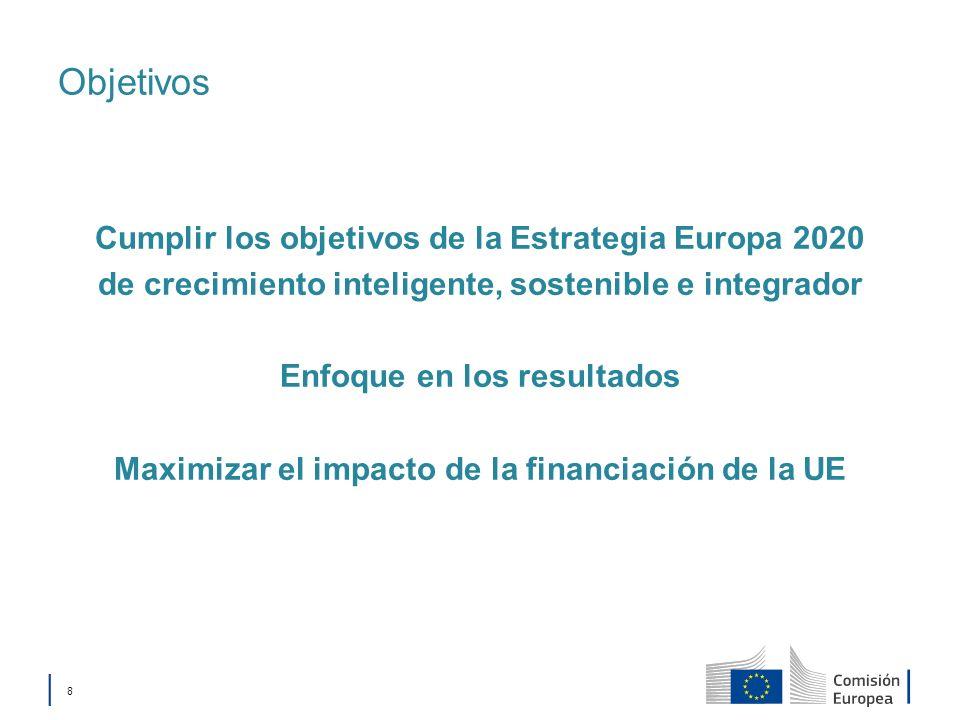 9 Presupuesto de la UE propuesto para 2014-2020 Propuestas «ambiciosas pero realistas» presentadas por la Comisión en junio de 2011 para el Marco Financiero Plurianual (MFP) 2014-2020 Política de cohesión 33 % (336 000 millones de euros) Instrumento de interconexión para Europa 4 % (40 000 millones de euros) Otras políticas (agricultura, investigación, exterior, etc.) 63 % (649 000 millones de euros)