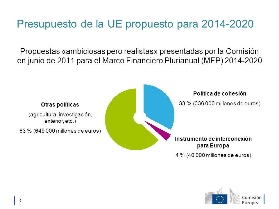 Política de cohesión 3. ¿Cuáles son los cambios principales?