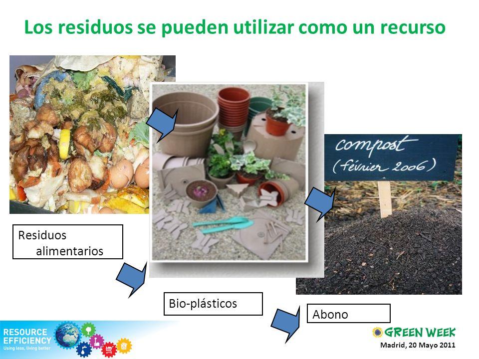 Bio-plásticos Los residuos se pueden utilizar como un recurso Residuos alimentarios Abono Madrid, 20 Mayo 2011