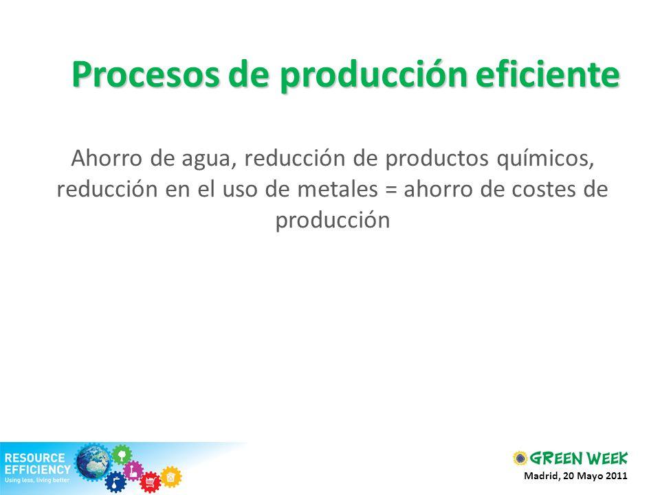 Ahorro de agua, reducción de productos químicos, reducción en el uso de metales = ahorro de costes de producción Procesos de producción eficiente Madr