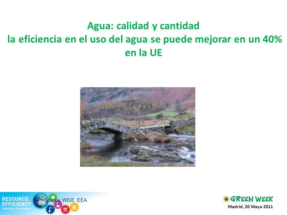 Agua: calidad y cantidad la eficiencia en el uso del agua se puede mejorar en un 40% en la UE Source: WISE, EEA Madrid, 20 Mayo 2011