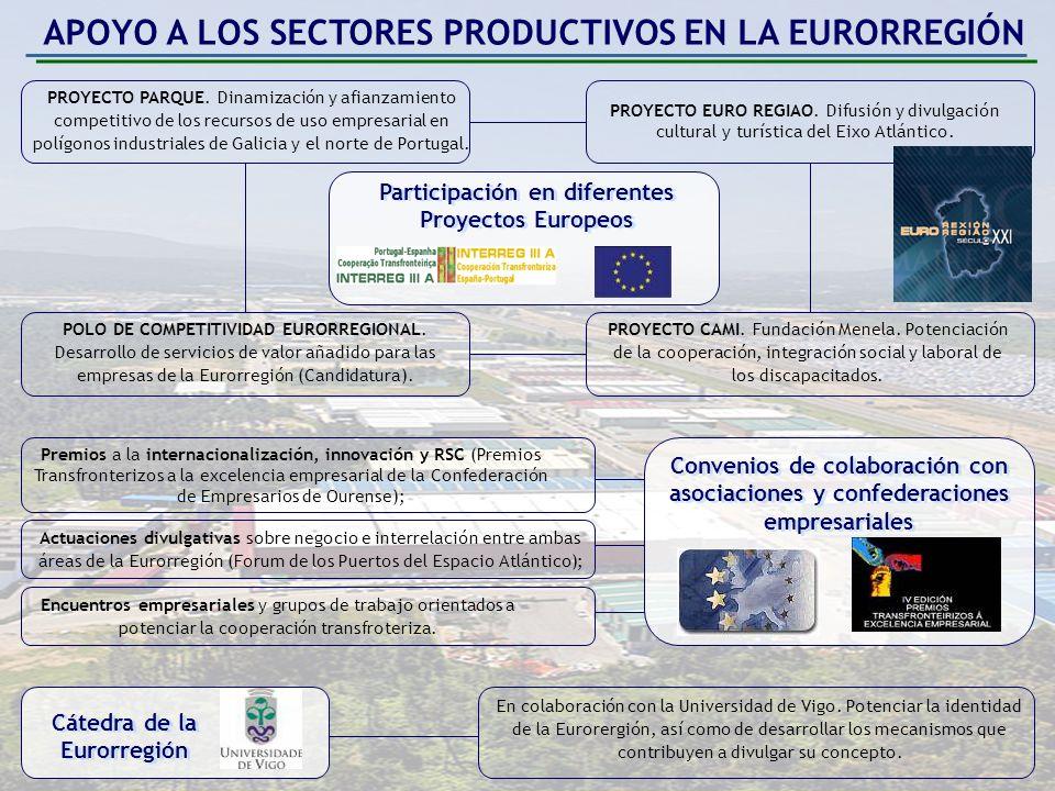 En colaboración con la Universidad de Vigo.