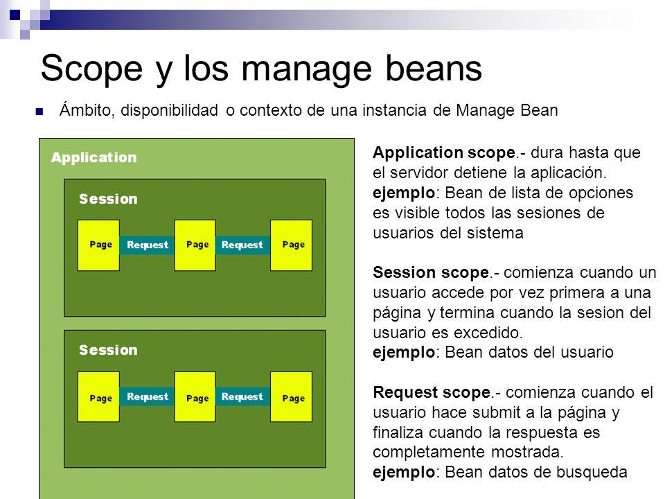 Scope y los manage beans Application scope.- dura hasta que el servidor detiene la aplicación.