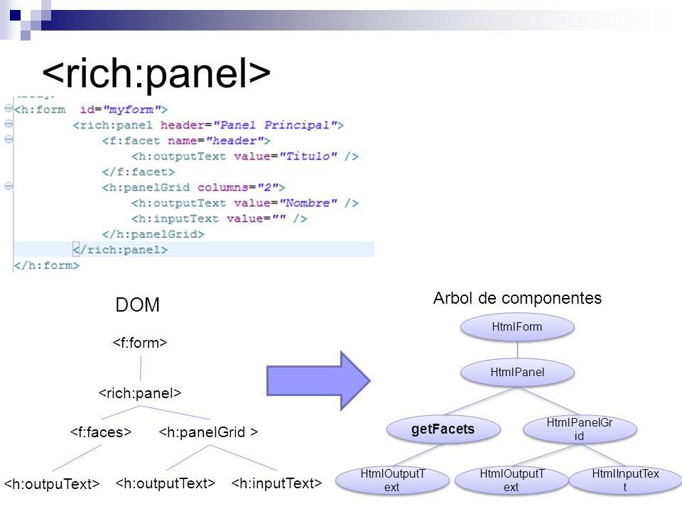 DOM Arbol de componentes HtmlForm HtmlPanel getFacets HtmlOutputT ext HtmlPanelGr id HtmlOutputT ext HtmlInputTex t