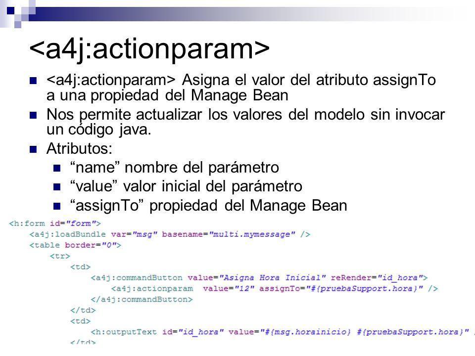 Asigna el valor del atributo assignTo a una propiedad del Manage Bean Nos permite actualizar los valores del modelo sin invocar un código java.