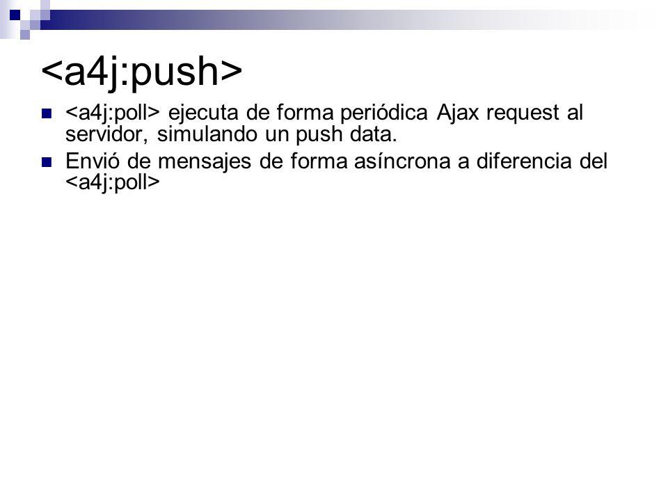 ejecuta de forma periódica Ajax request al servidor, simulando un push data.