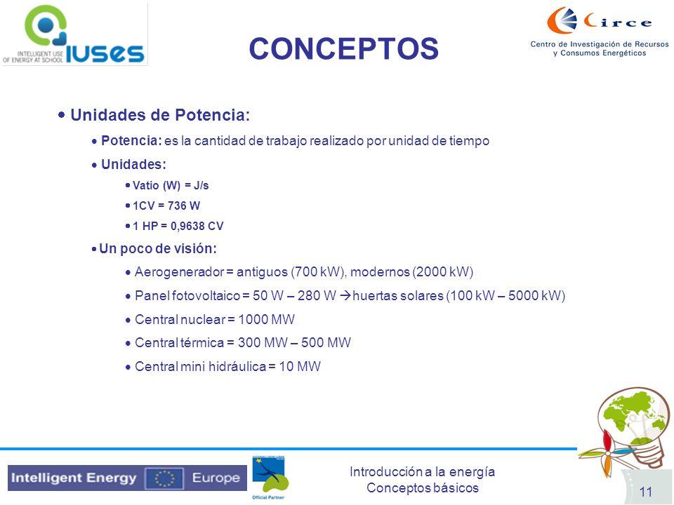 Introducción a la energía Conceptos básicos 11 CONCEPTOS Unidades de Potencia: Potencia: es la cantidad de trabajo realizado por unidad de tiempo Unid