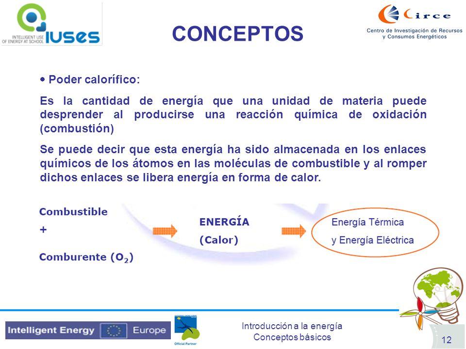 Introducción a la energía Conceptos básicos 12 CONCEPTOS Poder calorífico: Es la cantidad de energía que una unidad de materia puede desprender al pro