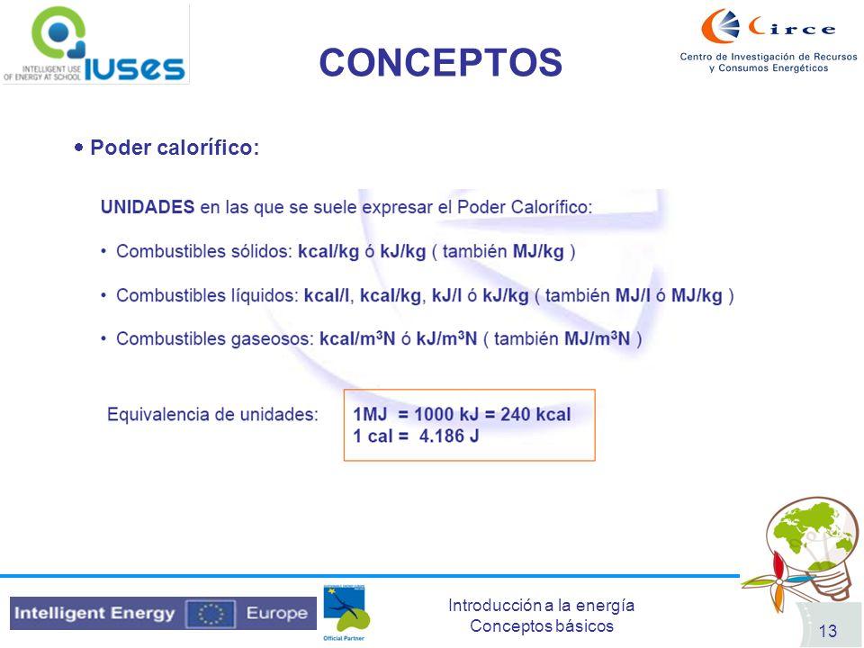 Introducción a la energía Conceptos básicos 13 CONCEPTOS Poder calorífico: