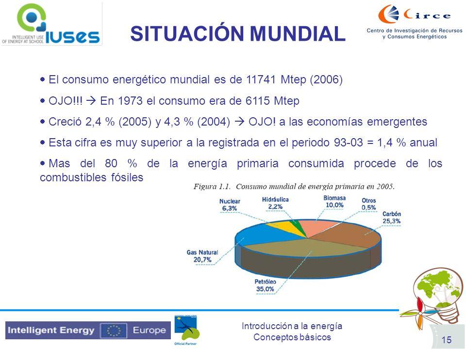 Introducción a la energía Conceptos básicos 15 SITUACIÓN MUNDIAL El consumo energético mundial es de 11741 Mtep (2006) OJO!!! En 1973 el consumo era d