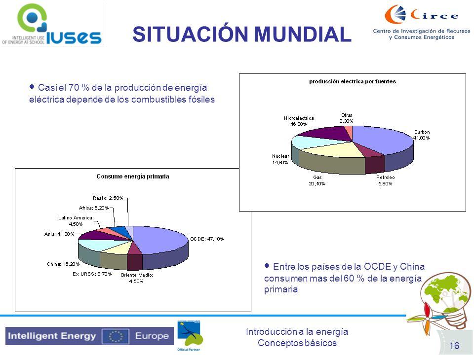 Introducción a la energía Conceptos básicos 16 SITUACIÓN MUNDIAL Casi el 70 % de la producción de energía eléctrica depende de los combustibles fósile