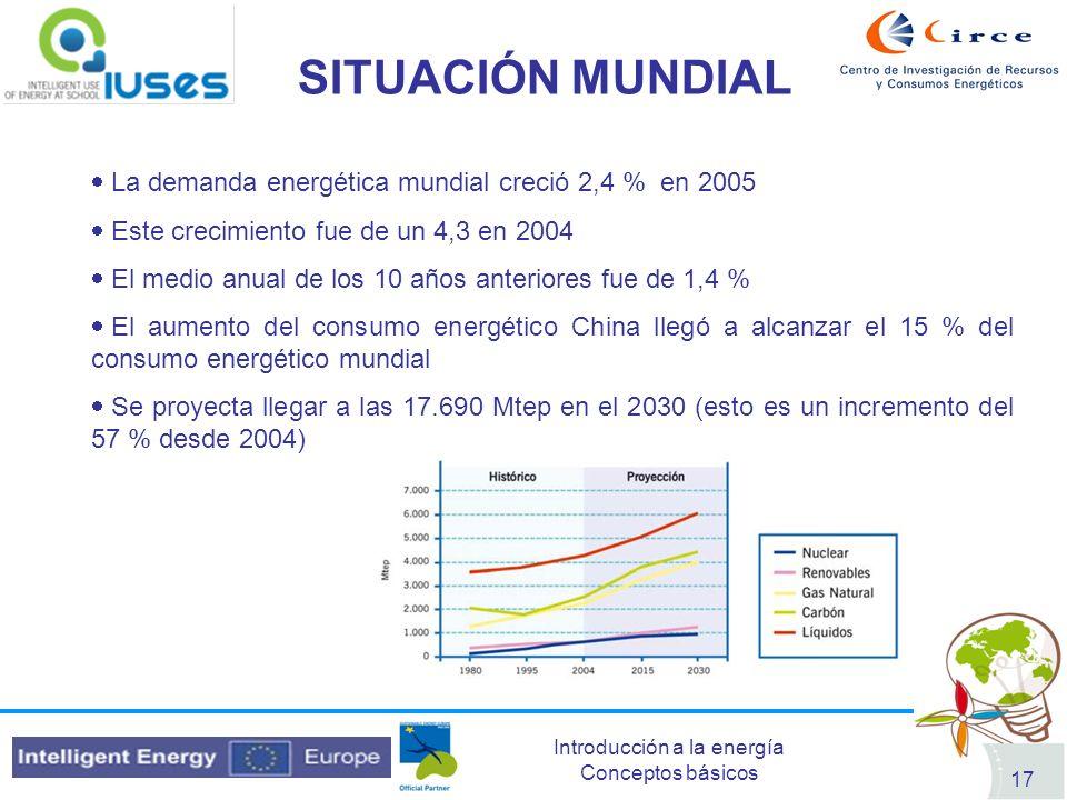 Introducción a la energía Conceptos básicos 17 SITUACIÓN MUNDIAL La demanda energética mundial creció 2,4 % en 2005 Este crecimiento fue de un 4,3 en