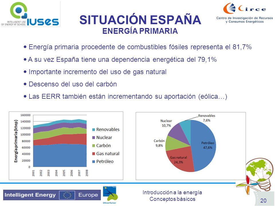 Introducción a la energía Conceptos básicos 20 SITUACIÓN ESPAÑA Energía primaria procedente de combustibles fósiles representa el 81,7% A su vez Españ