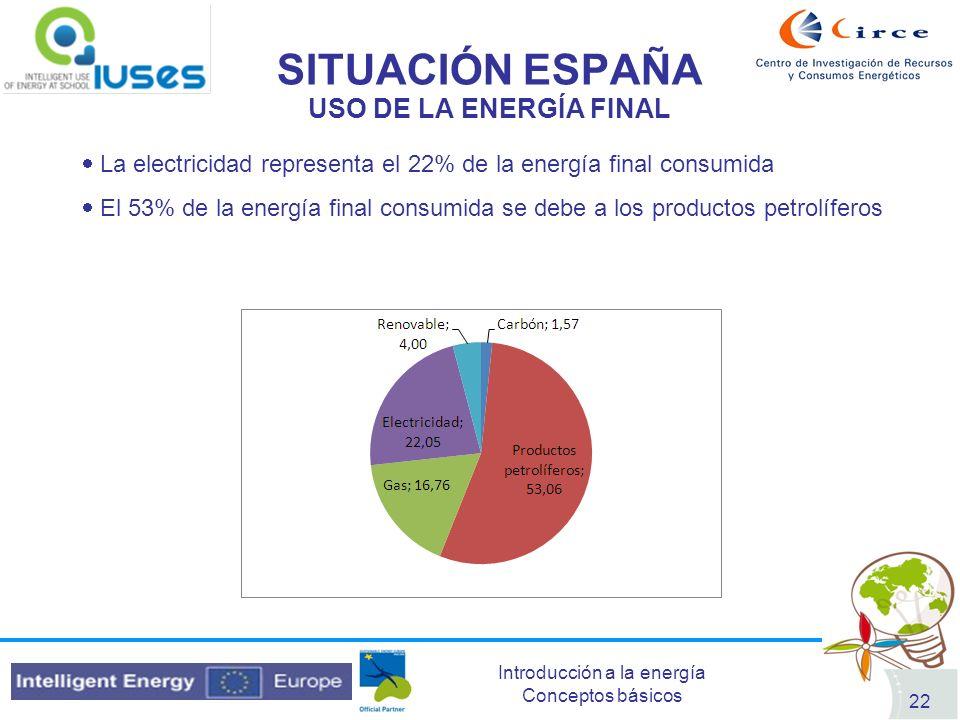 Introducción a la energía Conceptos básicos 22 SITUACIÓN ESPAÑA La electricidad representa el 22% de la energía final consumida El 53% de la energía f
