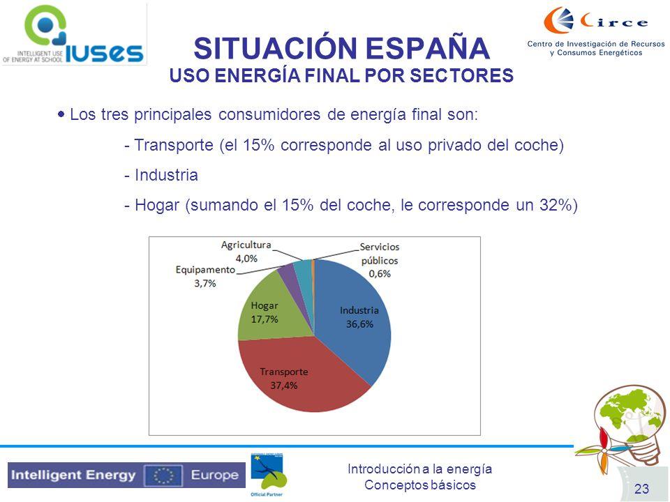 Introducción a la energía Conceptos básicos 23 SITUACIÓN ESPAÑA Los tres principales consumidores de energía final son: - Transporte (el 15% correspon