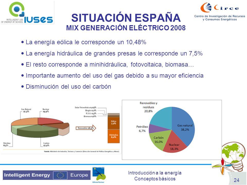 Introducción a la energía Conceptos básicos 24 SITUACIÓN ESPAÑA La energía eólica le corresponde un 10,48% La energía hidráulica de grandes presas le