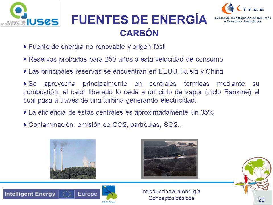 Introducción a la energía Conceptos básicos 29 FUENTES DE ENERGÍA Fuente de energía no renovable y origen fósil Reservas probadas para 250 años a esta