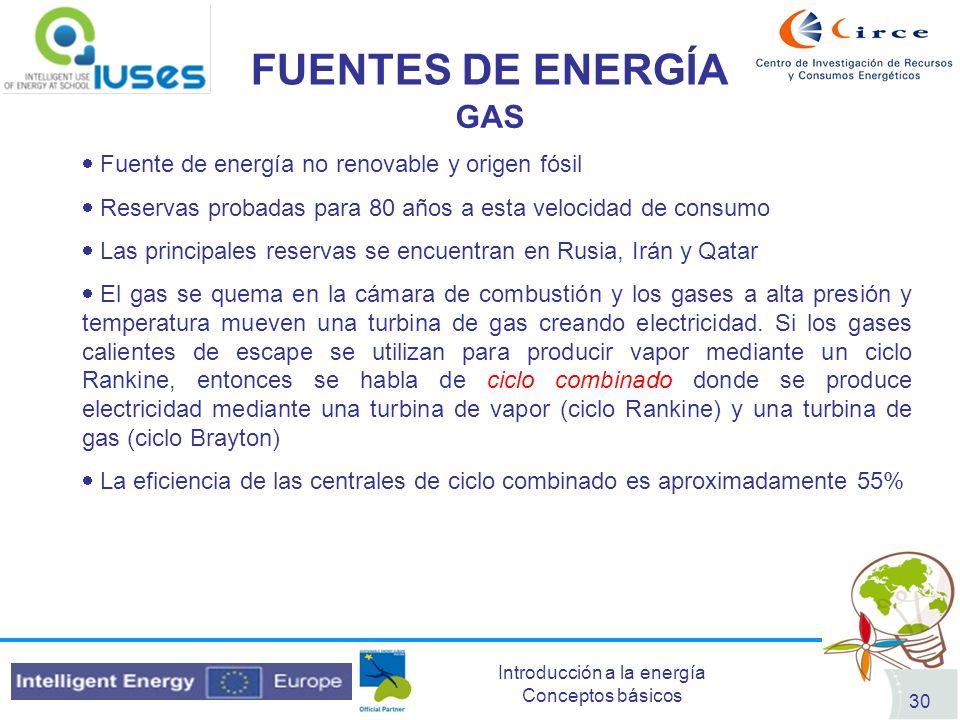 Introducción a la energía Conceptos básicos 30 FUENTES DE ENERGÍA Fuente de energía no renovable y origen fósil Reservas probadas para 80 años a esta