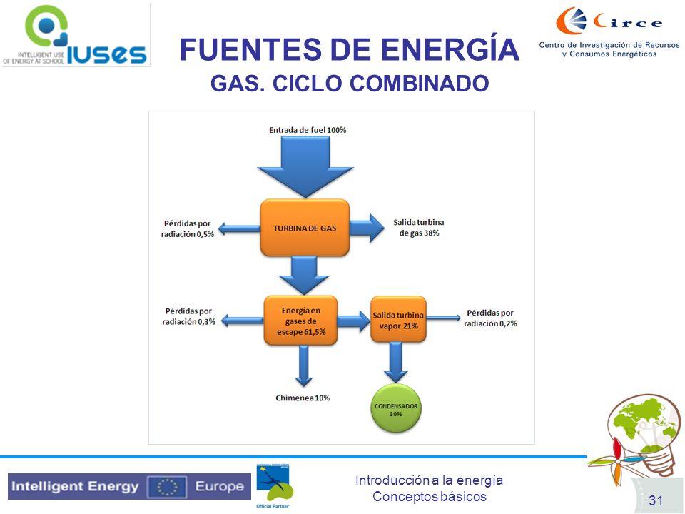 Introducción a la energía Conceptos básicos 31 FUENTES DE ENERGÍA GAS. CICLO COMBINADO
