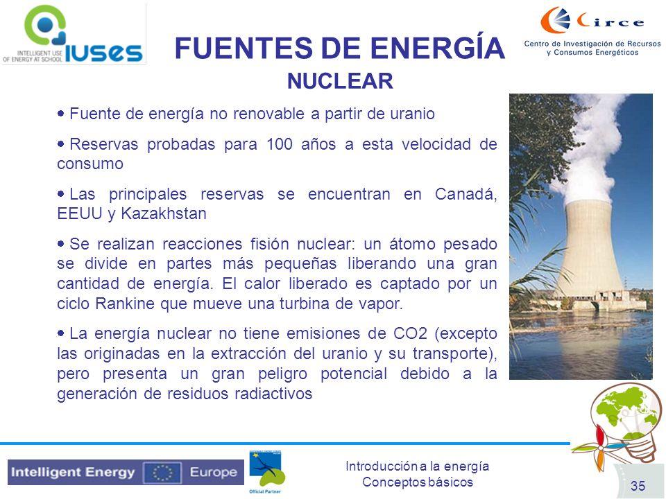 Introducción a la energía Conceptos básicos 35 FUENTES DE ENERGÍA Fuente de energía no renovable a partir de uranio Reservas probadas para 100 años a