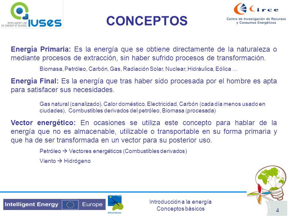 Introducción a la energía Conceptos básicos 4 CONCEPTOS Energía Primaria: Es la energía que se obtiene directamente de la naturaleza o mediante proces